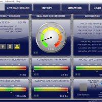 Review:Monitoring Power Usage With TED 5000-C Part 2